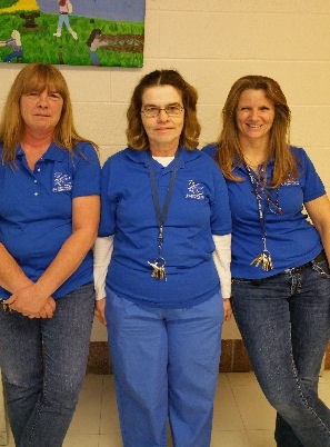 SCMS custodians